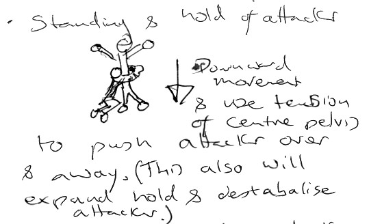 Sketch: Hold and release movement. The defender holds the attacker from behind with their arms wrapped around them.